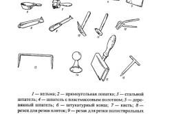 Ручные инструменты для проведения облицовочных работ