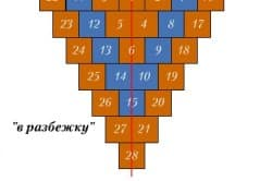 Схема порядка укладки плитки «в разбежку».