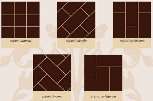 Способы укладки керамической