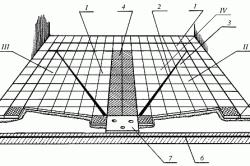 Устройство укладки плитки на пол с уклоном