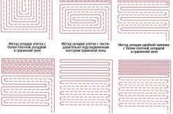 Методы укладки нагревательного кабеля