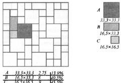 Схема укладки плитки горизонтальными рядами