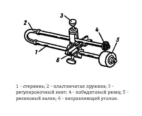 Схема устройства ручного