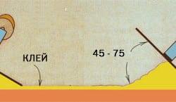 Схема нанесения шпателем клея на поверхность