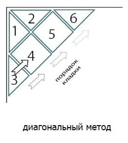 Укладка плитки на пол по диагонали своими