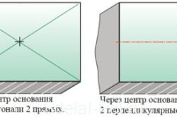 Схема разметки пола для укладки плитки: диагональная и стандартная.