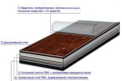 Схема виниловой плитки по слоям