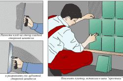 Технология облицовки