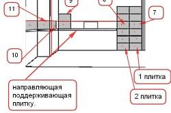 Обозначение горизонтального уровня первого ряда фартука из плитки