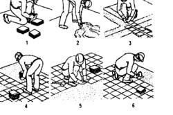 Порядок укладки плитки на пол
