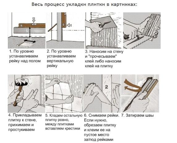 Схема монтажа кафельной плитки на стену