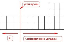 Схема укладки плитки