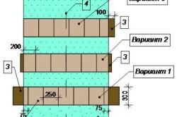Схема с тремя вариантами горизонтального размещения ряда керамической плитки