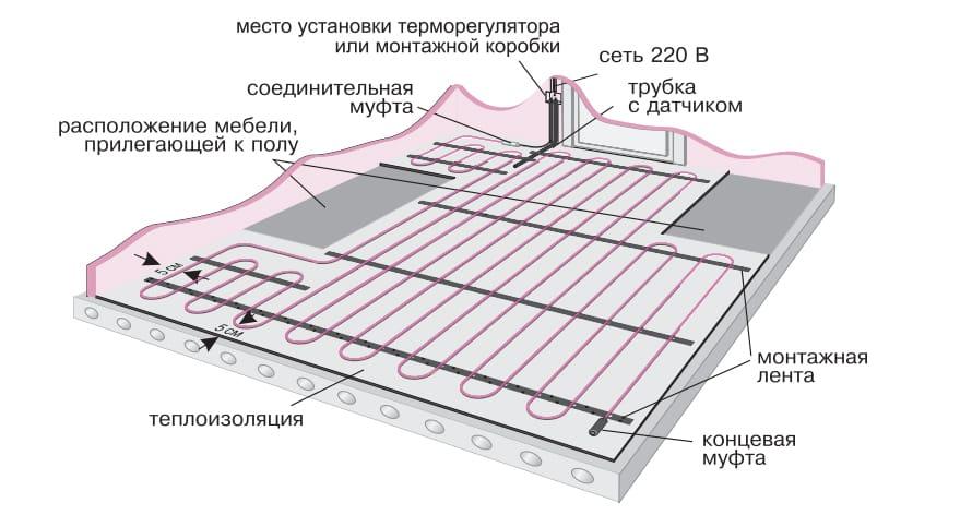 Тёплый водяной пол монтаж своими руками схема