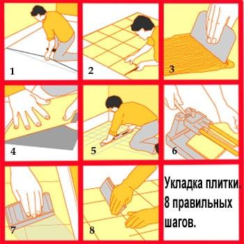 Укладка пола своими руками пошаговая инструкция