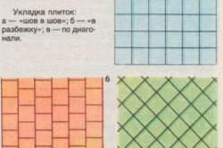 Виды укладки плитки на пол