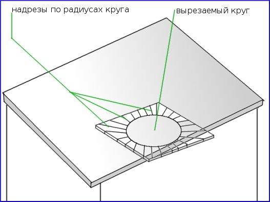 Резка плитки по кругу
