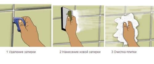 Схема замены затирки