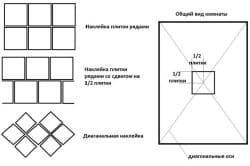 Варианты укладки плитки на пол