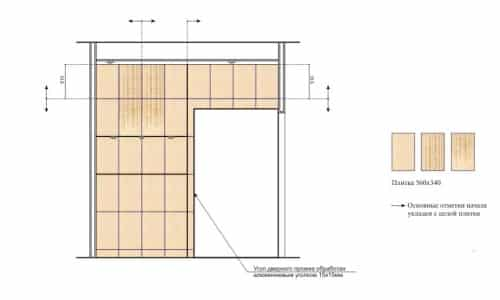 Пример укладки плитки в ванной