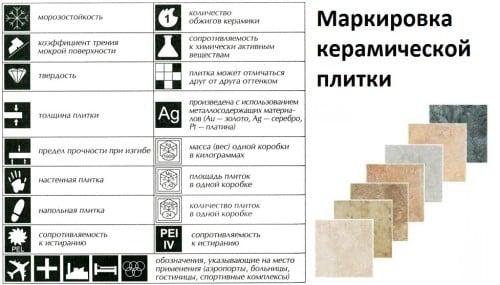 Обозначение маркировок  керамической плитки